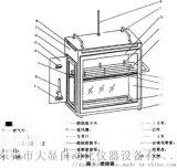 FMVSS302标准汽车内饰材料燃烧箱