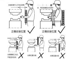 安全光幕原理