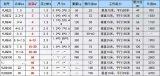 四川耐碱工业软管泵价格 耐用