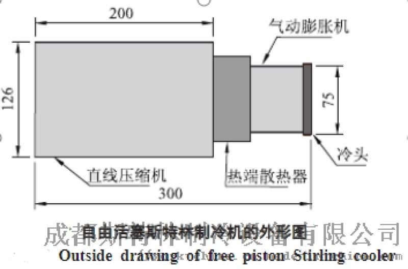 斯特林压缩机、斯特林制冷机、斯特林制冷器