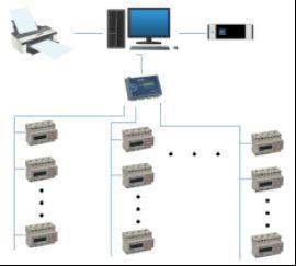 博風大廈遠程預付費電能管理系統的設計與應用
