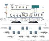矿井工业以太环网系统