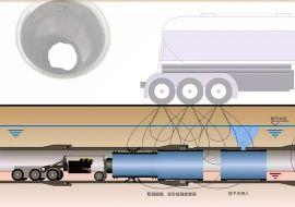 小型管道局部修复  快速锁 快速修复管道局部缺陷