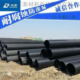 山东直销PE波纹管,HDPE双壁波纹管,HDPE缠绕管,PE钢带增强波纹管