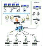 煤礦瓦斯監控聯網系統(KJ70N-V2.0)