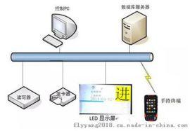 飞阳RFID建筑工地人员考勤管理系统