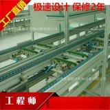 热能产品生产线 热能产品生产流水线