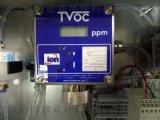 在线式固定式VOC有机气体检测仪-英国离子进口