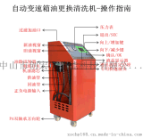 變速箱換油機 ATF-818高精度變速箱專業換油機