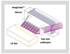 多气体探测模块 激光器探测模块 多气体红外模块 昊量供