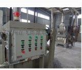 BXMD钢板焊接防爆电器控制箱