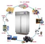 恆溫恆溼存儲櫃 ,文物恆溫恆溼櫃, 菲林恆溫恆溼櫃