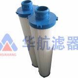 定制MFF-OP-PP-5大流量PP熔喷水滤芯