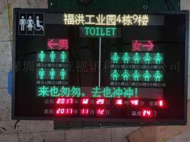 智慧城市公厕蹲位LED显示屏