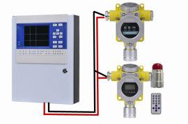 厂家 一氧化碳泄露报警器 3c认证 进口传感器