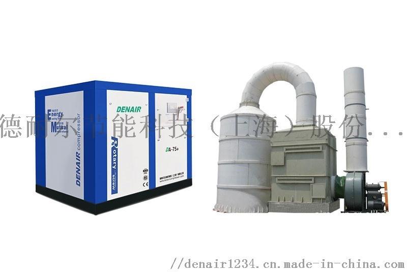 空压机配套脱硫除尘设备|上海德耐尔厂家直销