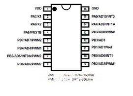 单片机PMC131