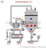 定泰蒸汽压缩机在含盐废水蒸发结晶机组的应用