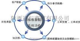 【新品来袭】IP呼叫中心系统 电话录音系统 预拨号系统