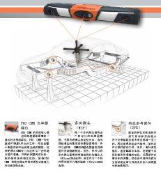 加拿大NDI PRO CMM便携式光学三维测量机