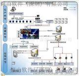 银山软件 产品防伪防窜货管理系统软件(可定制开发)