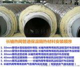 长输热网专用反射层 低能耗气垫隔热反对流层 耐超高温铝箔玻纤布反射层