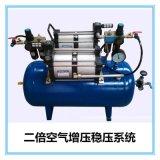 GBS-GPV02 GOV05壓縮空氣-氣體-增壓泵 穩壓器系統0-4mpa賽思特