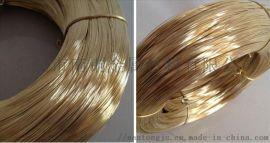 厂家直销欧盟环保H65黄铜半硬螺丝线规格齐全