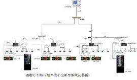 地磁车位引导系统地磁车辆检测器系统