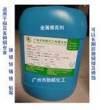 液體光亮劑 各種金屬擦亮水擦拭防禦銅綠及鏽蝕的再生
