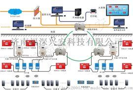 煤矿人员管理系统,人员定位通信系统