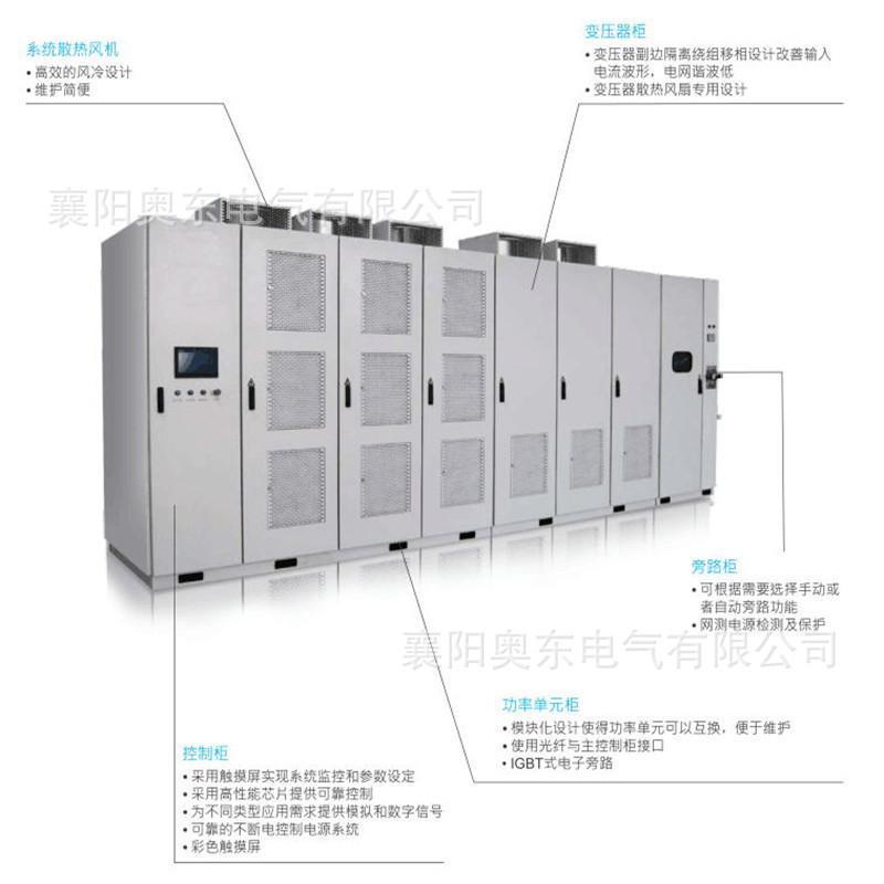高压变频器生产厂家 合作多年的变频调速器厂家