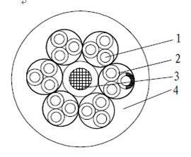 拖链控制电缆(PVC护套)