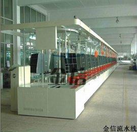 北京流水线
