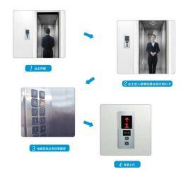 HJ江苏电梯刷卡控制系统厂家价格 刷卡器