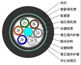 长飞YOFC-铠装光缆GYTA53