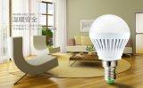 led仿瓷PBT阻燃料led球泡燈