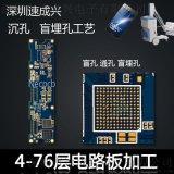军工印刷PCB企业