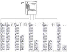 Acrel-2000电力监控系统在聚驾庄村综合改造及安置小区工程  家园(一期)项目的应用