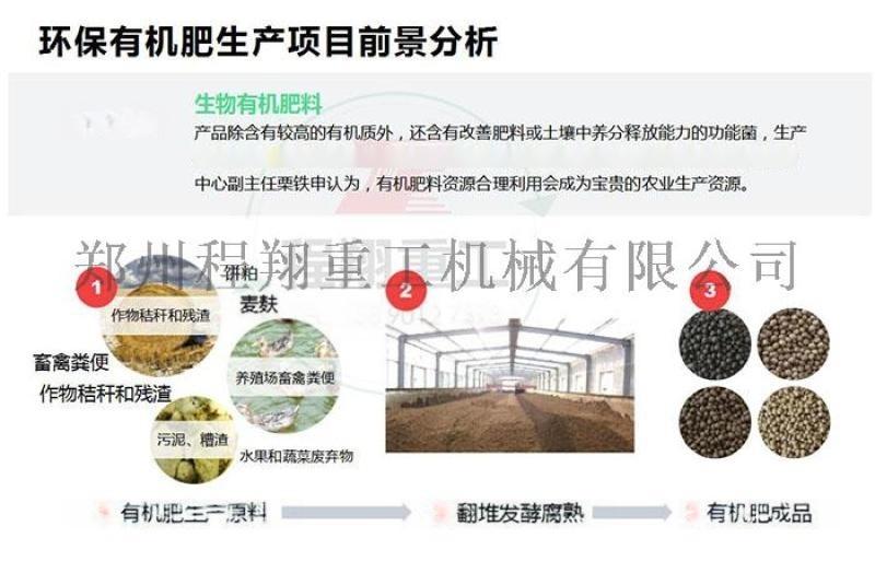 环保低耗能猪粪有机肥生产线多少钱?