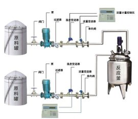 反应釜配料计量设备(YLJ-II)
