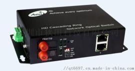 一纤环通网络光端机