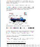東風D9灑水車 12方綠化噴灑車廠家直銷