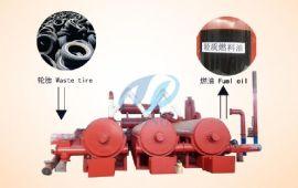 河南东盈—废旧轮胎炼油的利润有多大