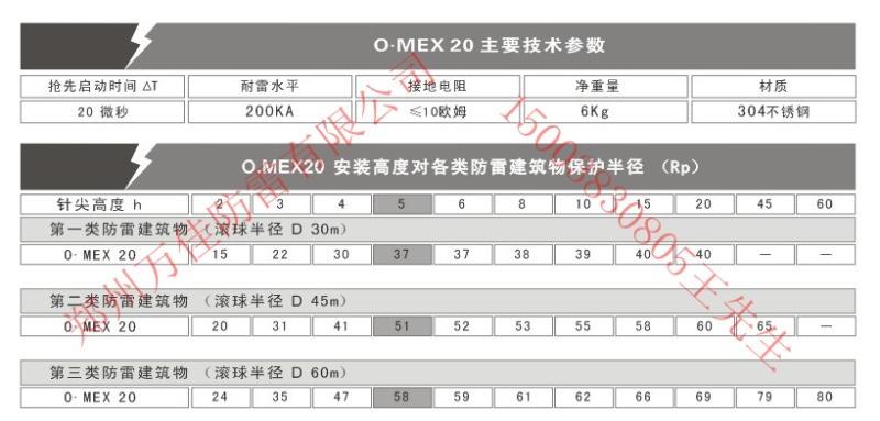 奥麦斯O.MEX20提前放电避雷针接闪器