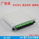 1分8插片式光分路器SC-APC PLC光分路器