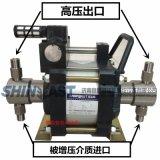 煤矿用液压支架自动充压泵 无电机防爆气动液压泵
