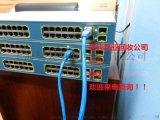 上海思科模块回收,二手思科产品回收