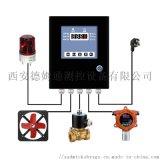 四川成都可燃气体检测报警器专业厂家