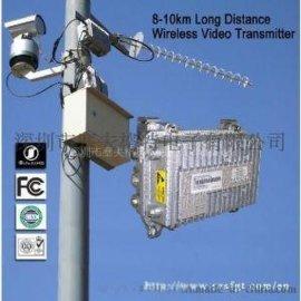 无线监控方案,远距离无线监控,微波无线传输